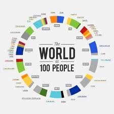 essay on world population day images printable images  essay on world population day images