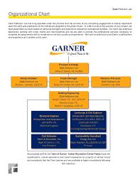 Town Of Garner_indoor Recreation Center_cpl Complete