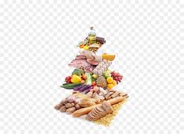 junk food pyramid. Brilliant Food Healthy Diet Food Pyramid Eating Health Food  In Junk Pyramid 0
