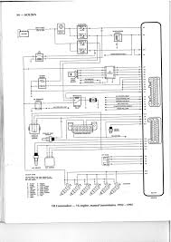ecu diagram manual ecu image wiring diagram vr auto wiring diagram vr wiring diagrams on ecu diagram manual