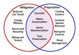 Venn Diagram Of Weather And Climate Venn Diagram Comparing Weather And Climate The Sun And