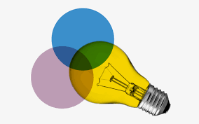 Design Thinking Chart Design Thinking Crash Course