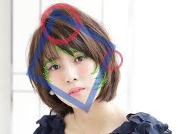 吉瀬美智子さん米倉涼子さん風ショート40代50代の大人世代に人気な理由