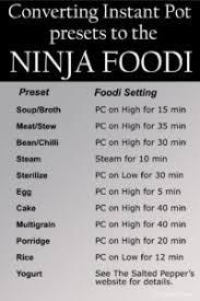How To Use The Ninja Foodi Volume One Getting Started