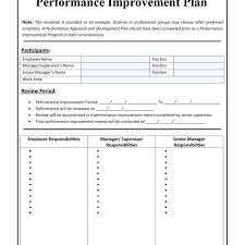 Improvement Plans Templates Pip Tips Performance Improvement Plans Smooth Transitions With