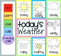 Weather Chart Free Printable 50 Meticulous Weather Charts For Preschool