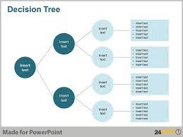 creative use of powerpoint decision trees for analysis and  decision making tree diagram of powerpoint slides