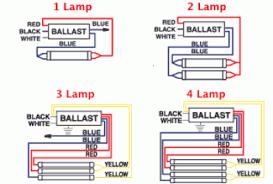 f96t12 electronic ballast wiring diagram ewiring f96t12 ho ballast wiring diagram wedocable 4 lamp ballast wiring diagram