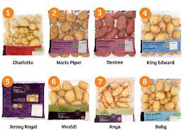 Potato Size Chart Know Your Potatoes Sainsburys