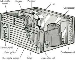 solved compressor doesn t kick in fixya compressor compressor doesn t kick in bobicehouse 60 jpg