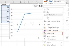 Excel Line Chart Skip Blanks How To Skip Blank Cells While Creating A Chart In Excel