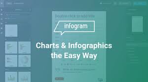 Infogram Is An Easy To Use Infographic And Chart Maker