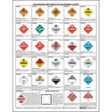 Hazardous Materials Labeling Chart Hazardous Materials Warning Label Chart 2 Sided Paper 8