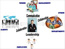 manager s expertise what skills should we know anyaworksmart social skills