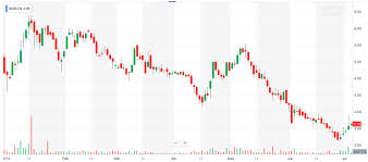 3 Pot Penny Stocks To Watch After July 4th Pennystocks Com