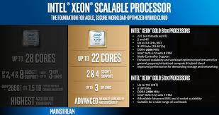 Skylakes My Chart Dual Intel Xeon Gold 6150 Initial Benchmarks Delving Into