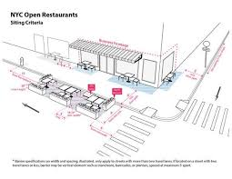 We have 70 hectares of land: Restaurant Dining Is Back If You Can Find A Table The New York Times