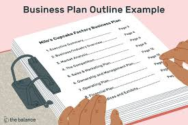 How To Write A Business Plan Business Plan Outline