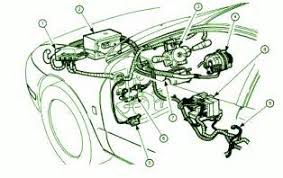 watch more like saturn diagram saturn s series radio wiring diagram wiring diagram