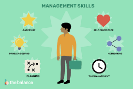 Management Skills List For Resume Top Management Skills Employers Value With Examples