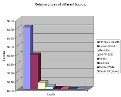 Printer Ink Price Comparison Chart Hp Ink Price Comparison Chart Hong Kong Tech Phooey
