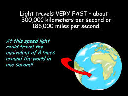 How Many Miles Does Light Travel In A Second The Physics Of Light By F Ishmael Why And How Do We See