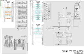 visio 2003 wiring diagram wiring diagrams visio rack wiring diagram digital
