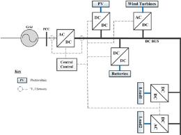 academic paper pdf  figure