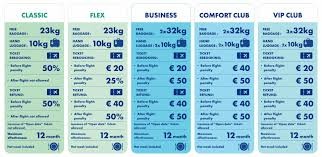 Branded Fares Rules Azerbaijan Airlines