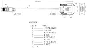 for the cat 5 cable rj45 jack wiring diagram pictures to pin on 56k