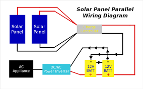 wiring diagram solar panel the wiring diagram small solar home solar panels wiring diagram