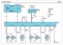 stereo wiring diagram help kia forum