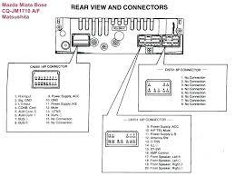 dh wiring diagram simple wiring diagram dh wiring diagram wiring diagram libraries wiring gfci outlets in series bomag paver 3313 wiring diagram