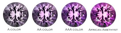 Amethyst Color Chart Amethyst Color Chart Navneet Gems Wholesale Gemstones