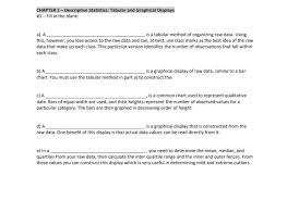 Solved Chapter 2 Descriptive Statistics Tabular And Grap