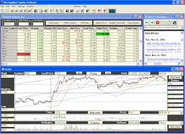 Real Time Quotes Gorgeous Stock Market Charts Real Time Denmarimpulsarco