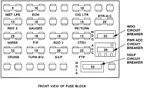 location and fuse box layout and diagram for 1993 chevrolet cavalier graphic