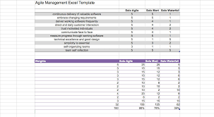 Work In Progress Excel Template Free Excel Template Analytics