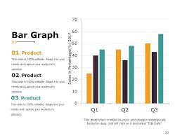 Market Segmentation Analysis Example Powerpoint Presentation
