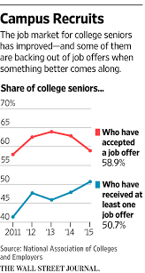 The Workers Who Say Thanks But No Thanks To Jobs Wsj