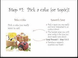 how to bake a cake or write a research essay how many times have  step 1 pick a cake or topic bake a cakeresearch essay