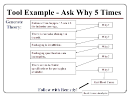 Root Cause Analysis Template Simple Root Cause Analysis Template Free Software Defect Shirayuki