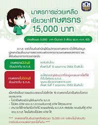 www.เยียวยาเกษตรกร.com เตรียมเปิดให้คนไม่มีบัญชี ธ.ก.ส. ลงทะเบียนรับเงิน  15,000
