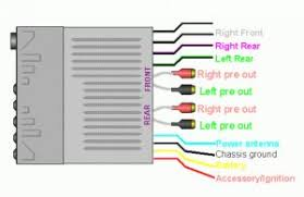 Alpine Amp Wiring Diagram auto wiring diagrams the fantastic cool car stereo wiring diagram alpine image amazing of car