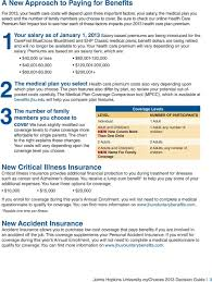 Comparative Chart Of Health Insurance Mychoices 2013 Annual Enrollment Decision Guide For Johns