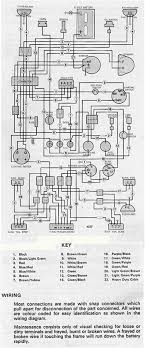 wiring diagram david brown tractor club forum the basic principles and colour codes are much the same though things like the starter and instruments be laid out differently in the diagram