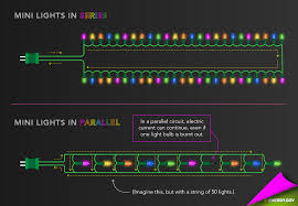 wiring diagram for christmas tree lights info how do holiday lights work department of energy wiring diagram