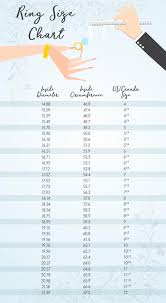 Ring Size Chart For Men Actual Size Ring Size Chart How To Measure Ring Size