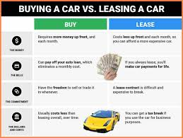 lease a car vs buy what are the advantages of leasing a car vs buying car interiors