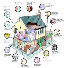 house wiring for uverse the wiring diagram uverse wiring diagram apexi safc 2 wiring diagram photo album house wiring
